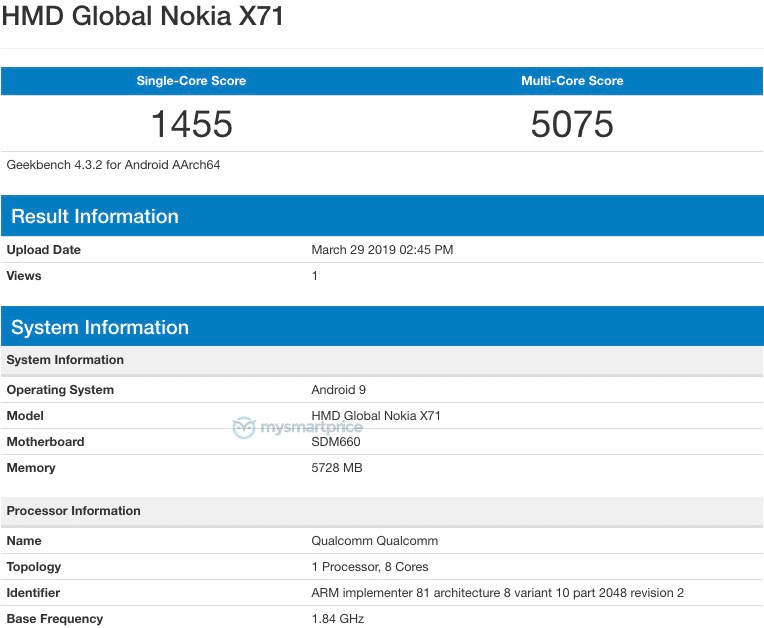 Nokia-X71-Geekbench.png