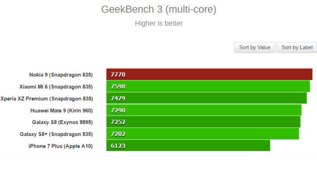 Nokia-9-geekbench-2-640x480.png