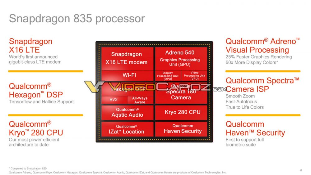 Qualcomm-Snapdragon-835-1-1000x564.jpg