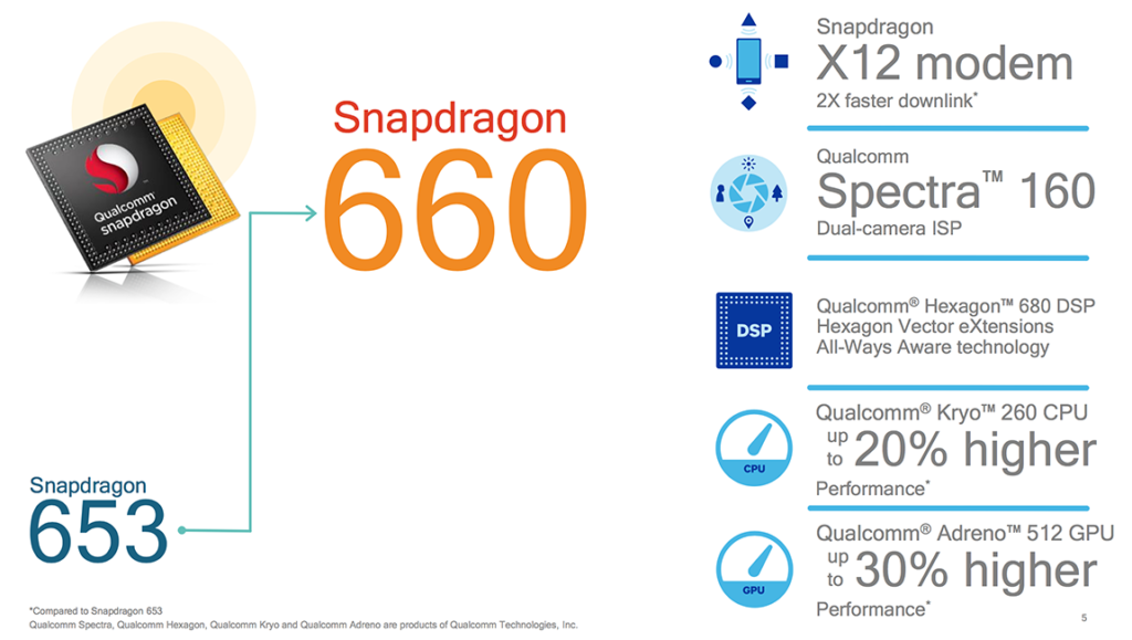 qualcomm_snapdragon_660.png