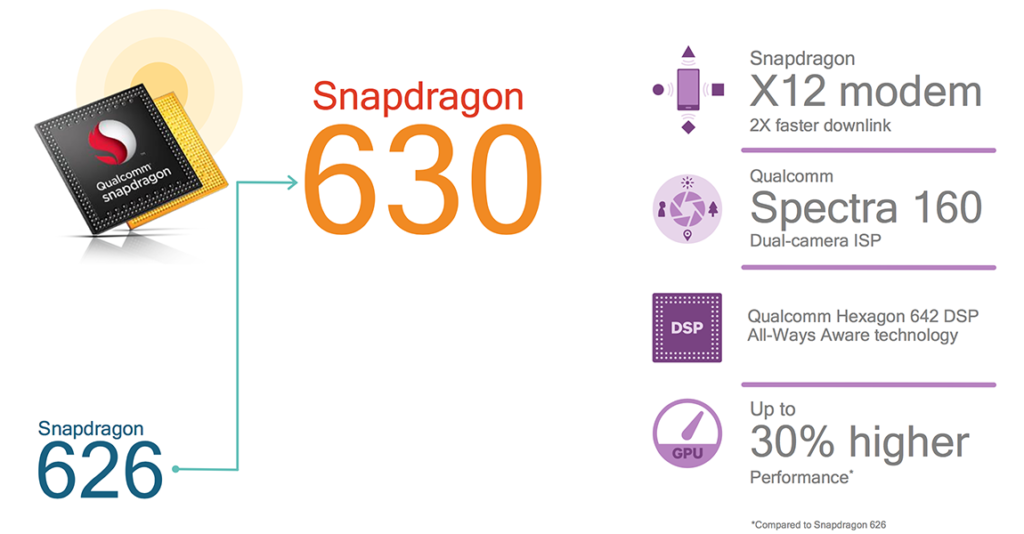 qualcomm_snapdragon_630.png