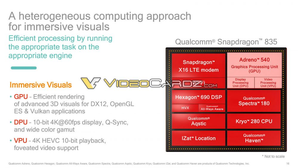 Qualcomm-Snapdragon-835-2-1000x564.jpg