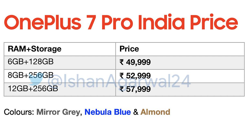 Oneplus 7 pro price.png