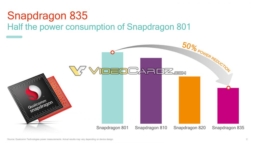 Qualcomm-Snapdragon-835-5-1000x564.jpg