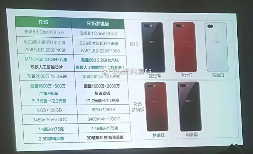 oppo r15 specs.png